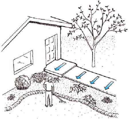 Water harvesting example #1