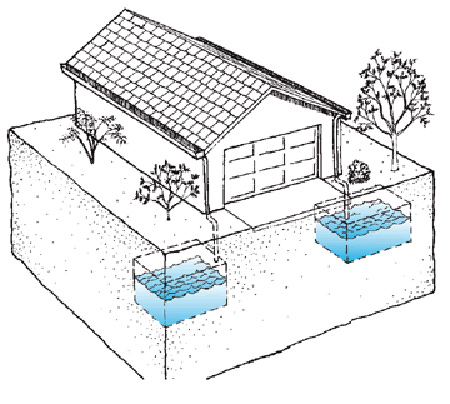 Water harvesting example #3