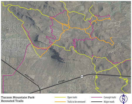 Tucson Mountain Park trails