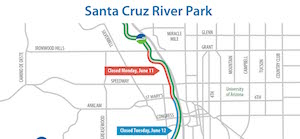 Santa Cruz Loop closures